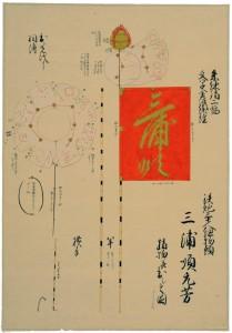 三浦順指物図